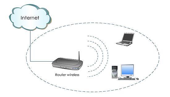 conectare locală la simplu)